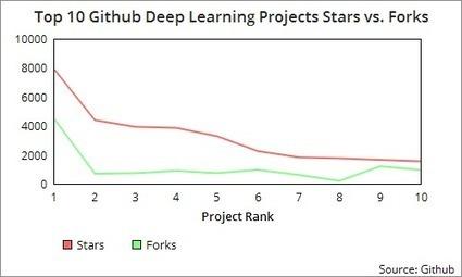 Deep Learning Fpga Github