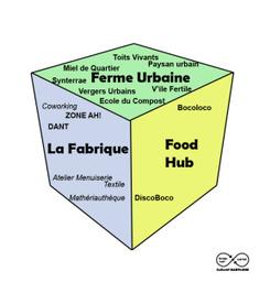 La ville résiliente - Lab-AU   gillieronstephane   Scoop.it
