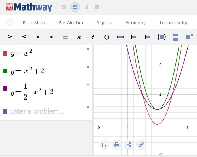 Great Online Graphing Calculator - Mathway | Di... on
