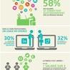 cultures numériques | édition numérique, web et réseaux sociaux