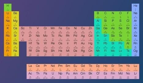 Tabla peridica in recursos didcticos y materiales para la una tabla peridica interactiva que nos muestra informacin de cada elemento recursos didcticos y materiales urtaz Images