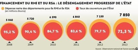 Les départements n'arrivent plus à s'en sortir avec le RSA   Politiques Sociales- SES-BANK   Scoop.it
