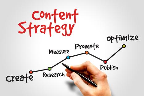 Cinq astuces pour créer des contenus engageants sur les réseaux sociaux   BeginWith   Scoop.it