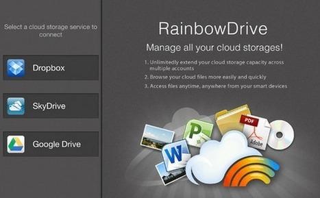 RainbowDrive – Dropbox, Google Drive y SkyDrive en una sola aplicación | Recull diari | Scoop.it