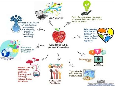Educator as a Maker Educator | English Teacher's Digest | Scoop.it