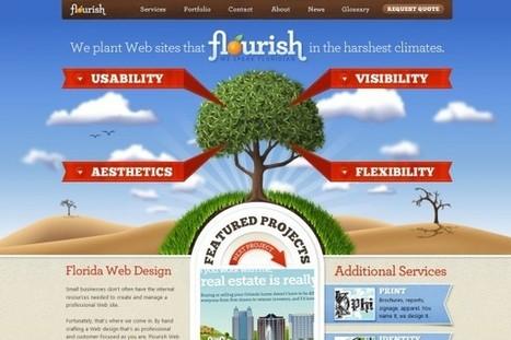 20 Symmetrical Web Designs to Appreciate | 7plusDezine | Web & Graphic Design | Scoop.it
