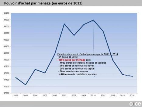 Monsieur Valls, il y a urgence pour les ménages !   News from France   Scoop.it