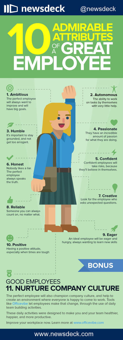 10 admirable attributes of a great employee (Infographic) | Social Content Technology Curation by Newsdeck | Scoop.it