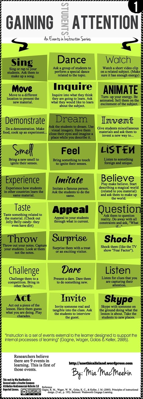 27 Ways to Obtain Students Attention ~ Educational Technology and Mobile Learning | Metaphoric Mind-It's interesting to me. | Scoop.it