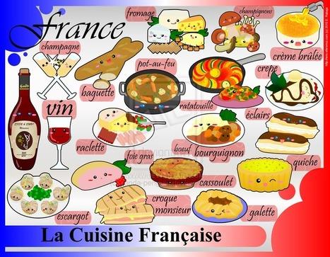 La cuisine fran aise fle enfants sc for Apprendre la cuisine francaise