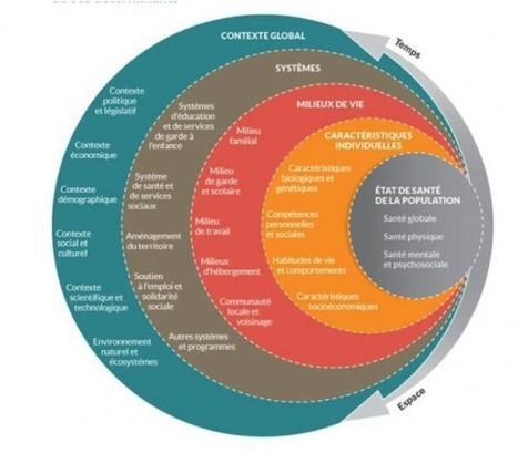 E-santé : vers une Santé Publique 2.0 ? #hcsmeufr | e-santé | Scoop.it