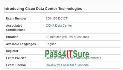 Actual Test Ccna Pdf