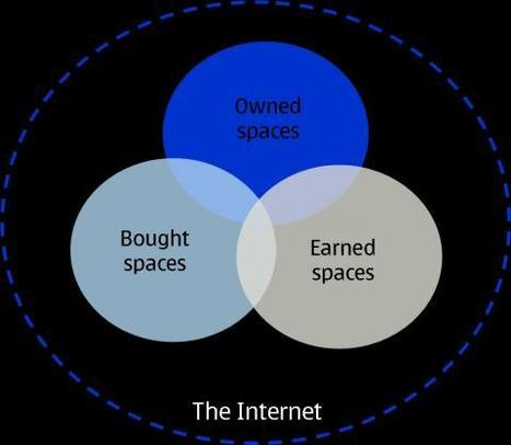 Rediscovered: Owned, Bought and Earned Media « ALL THAT IS GOOD - Daniel Goodall | Brand & Content Curation | Scoop.it