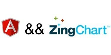 AngularJS Chart Examples - ZingChart Blog | Angular.js and Google Dart | Scoop.it