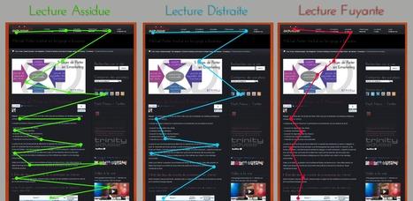 Eye Tracking en Ergonomie Web et en E-Marketing | Ergonomie web, design d'interface et écriture pour le web | Scoop.it
