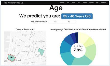 Et vous pensiez vraiment être anonyme sur les réseaux sociaux ? | Social Media Curation par Mon Habitat Web | Scoop.it