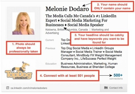 Everything You Need To Create The Perfect LinkedIn Profile | Social Media Marketing For Lawyers | Scoop.it