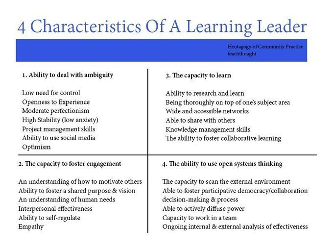 an analysis of the characteristics of effective leaders