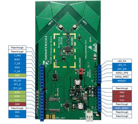 Semtech SX1280 LoRa, 2 4 GHz<br/>Transceiver wi