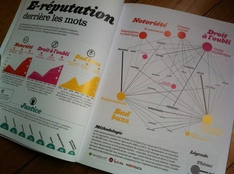 #influence : Cartographie de la notion d'e-réputation (revue TANK) | Influence et contagion | Scoop.it