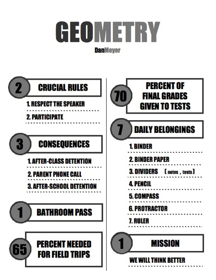 firstday - General | 21st Century Concepts- Student-Centered Learning | Scoop.it