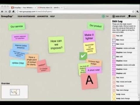 GroupZap — focus, organise, brainstorm | Using the Amazing iPad | Scoop.it