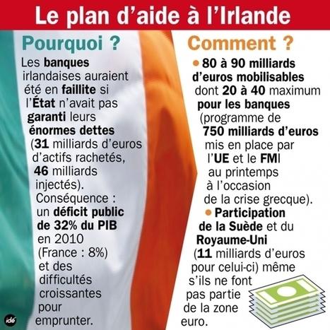 L'Irlande, deux ans après le plan de sauvetage européen - Information - France Culture | 694028 | Scoop.it