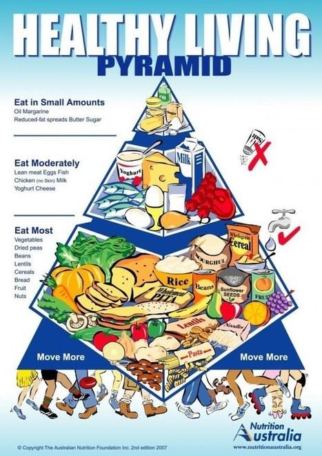 the benefits of vegan diet according to australian dietary guidelines