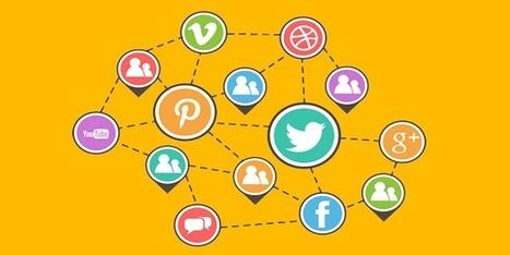 Quelle fréquence de Publication sur les réseaux sociaux? | Bloguer facile | Internet Martinique | Scoop.it