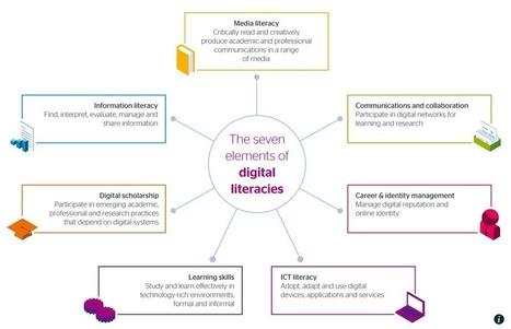 Digital game-based learning levels up digital literacies   Digital Literacies   Scoop.it