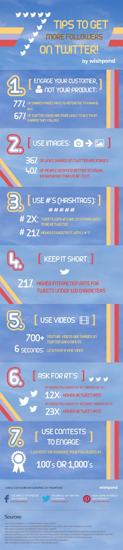 Top 7 Tips to Get More Followers on Twitter – infographic /@BerriePelser | Multimedia News | Scoop.it