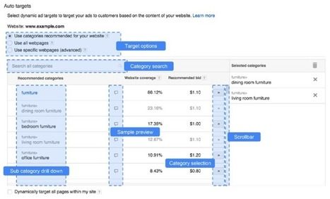 Google's Overhaul Of Dynamic Search Ads Now Live Globally With Category Targeting | Le marketing et la communication digital | Scoop.it