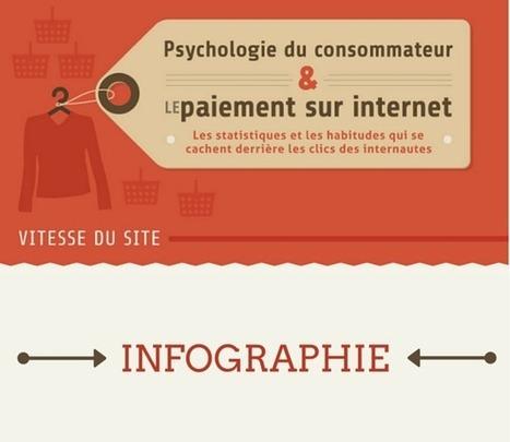 Psychologie du consommateur & e-commerce | Actu et stratégie e-commerce | Scoop.it