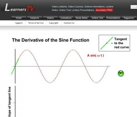 learnerstv – Cientos de animaciones educativas sobre ciencia | Al calor del Caribe | Scoop.it