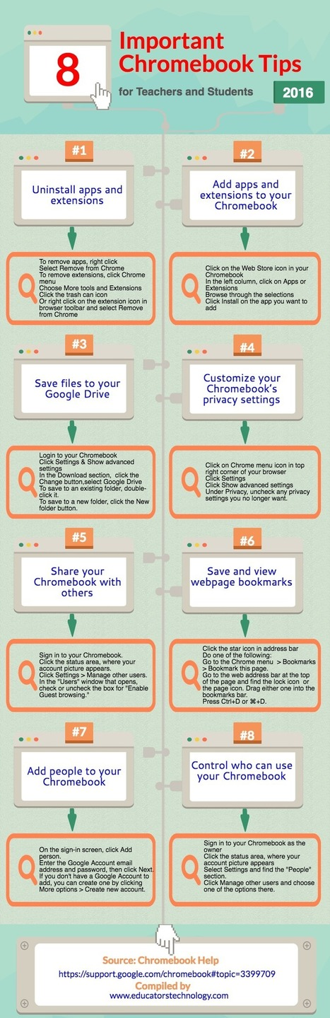 An Excellent Infographic Featuring Basic Chromebook Tips for Teachers | 21st Century Literacy and Learning | Scoop.it