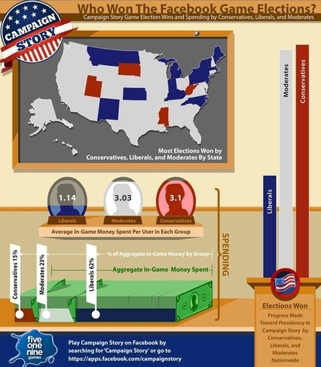 INFOGRAPHIC: Facebook Game Campaign Story Calls Election For Obama - AllFacebook   data visualization   Scoop.it
