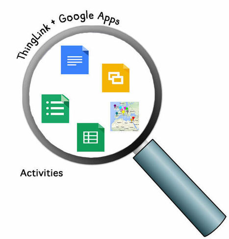 Unpacking Google Apps for the Teacher Challenge | 21st Century Research and Information Fluency | Scoop.it