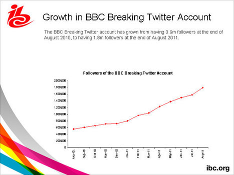 BBC - The Editors: How has social media changed the way newsrooms work? | The 21st Century | Scoop.it