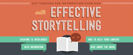 How To Help Your Content Rise Above The Noise | #Infographic — socialmouths | Way Cool Tools | Scoop.it