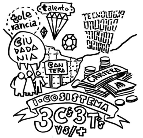 Guía incompleta para colaborar | ColaBoraBora | Formación y Desarrollo en entornos laborales | Scoop.it