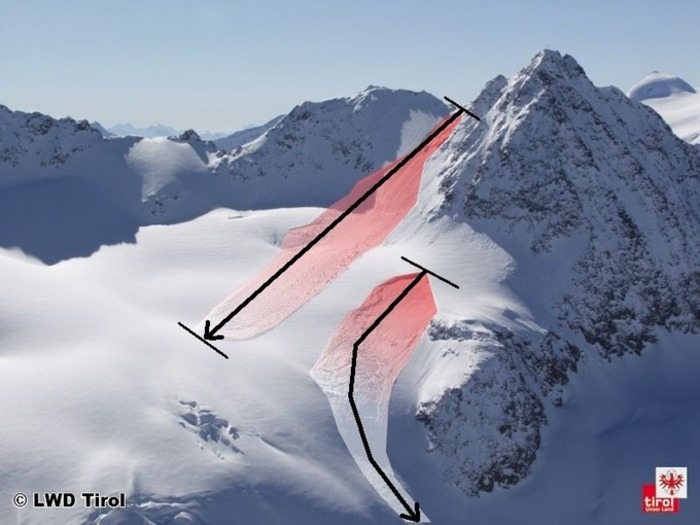 (EN) (DE) (FR) (IT) (ES) (CA) (SK) (RO) (NO) - EAWS Glossary | European Avalanche Warning Services | Glossarissimo! | Scoop.it