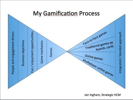 Strategic hrm page 3 gwc14 the games hr people should play hr to hr 20 and human ccuart Image collections