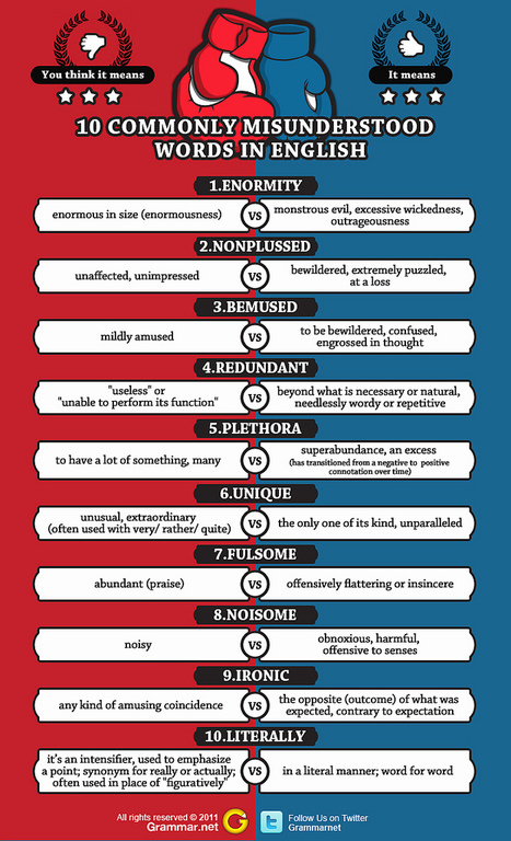 10 Commonly Misunderstood Words in English | Digital Delights - Digital Tribes | EFL in the GCC | Scoop.it