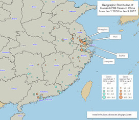 What is happening with H7N9 in China? - FluTrackers News and Information | Avian influenza virus A(H7N9) | Scoop.it