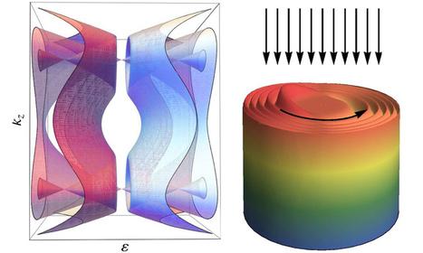 Descubierto un nuevo efecto cuántico de la interacción entre la luz y la materia   Salud Visual (Profesional) 2.0   Scoop.it