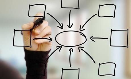 l'e-learning, outil complémentaire à la formation présentielle – Blog Toolearn | Valorisation de l'information et des compétences : modèles économiques et usages | Scoop.it