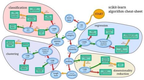 main-qimg-8638c2e478be3df1162cc1171ebea075 (1600x888 pixels) | Semantic Intelligence | Scoop.it