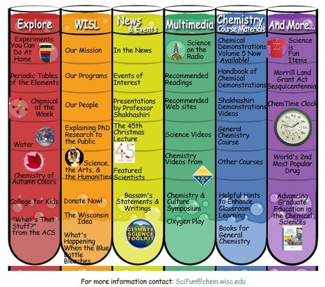 Science is Fun - Ideas & Resources for Hands-on Science Lessons | Teacher Tools and Tips | Scoop.it