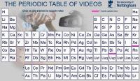 7 canales de YouTube de interés para estudiantes y profesores de ciencia | Edu-Recursos 2.0 | Scoop.it