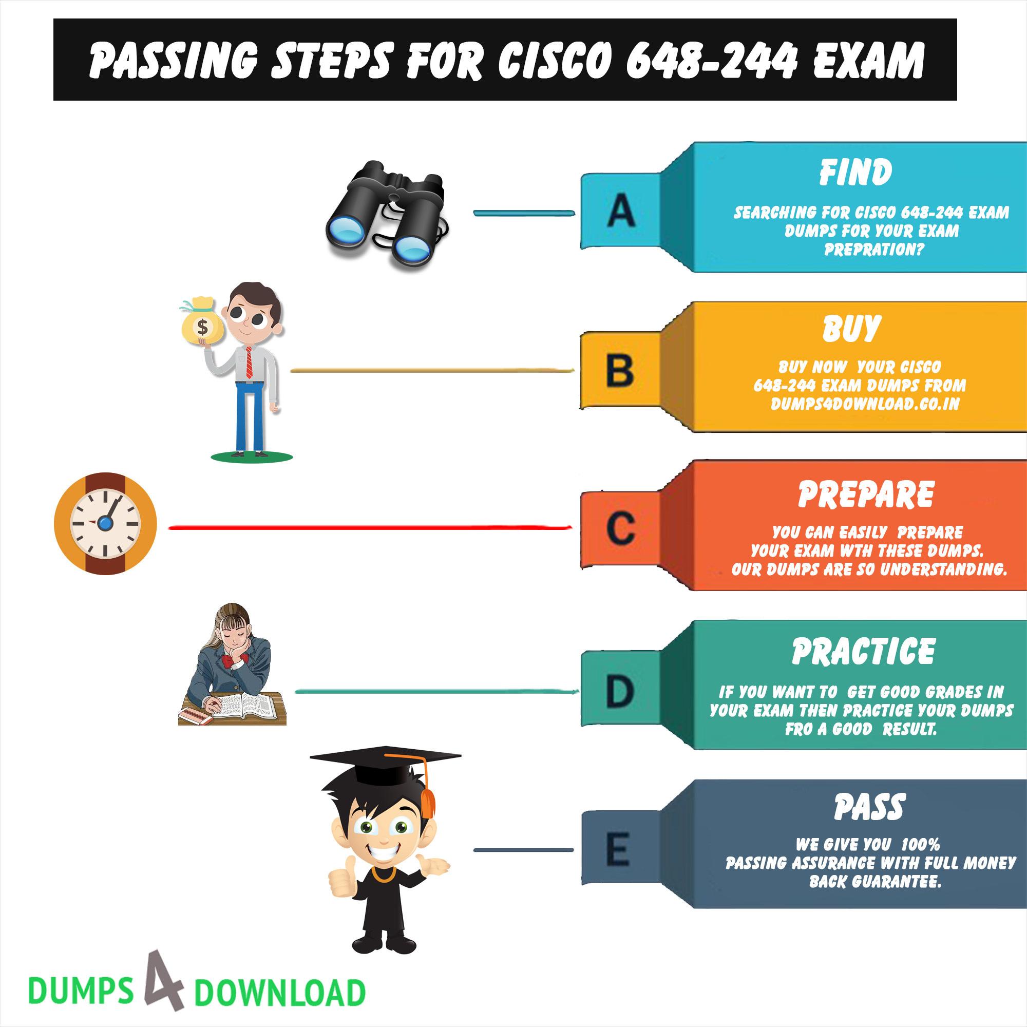 Cisco Best Practice Material For 648-244 Exam Q/&A PDF+SIM